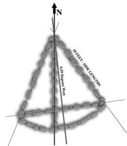 Stone Triangle